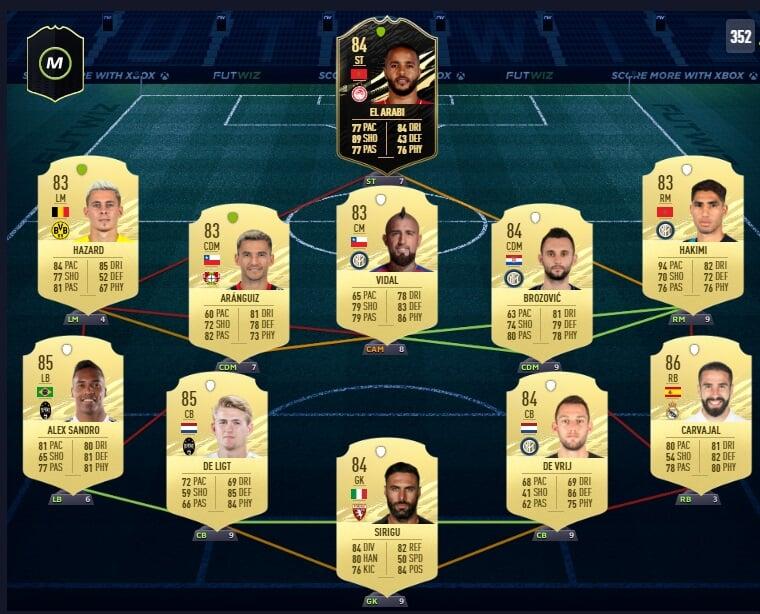 В FIFA 21 добавили задание на карточку игрока месяца Холанда (рейтинг – 90). У нас есть решение