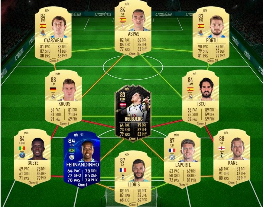 В FIFA 21 добавили добавили задание для получения карты моментов Депая (рейтинг – 87). У нас есть решение
