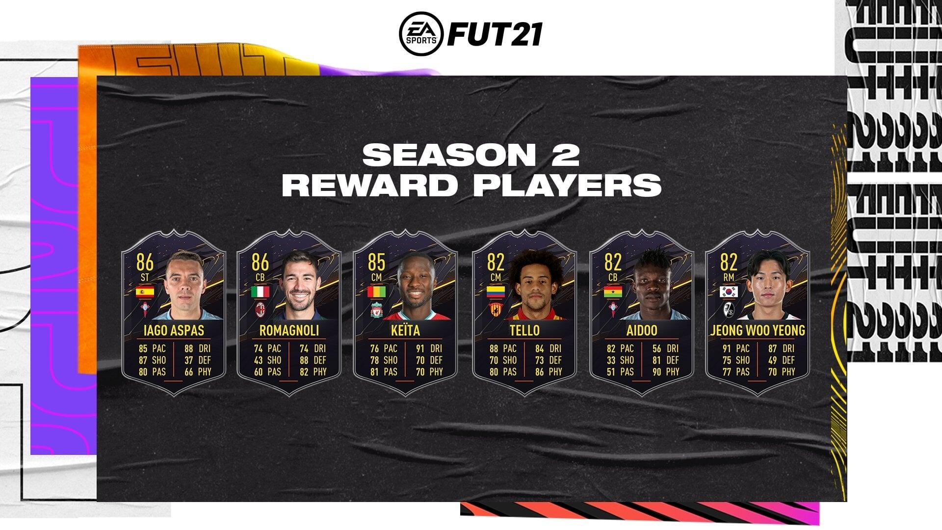 Во втором сезоне FIFA 21 можно получить карточки Наби Кейта и Алессио Романьоли