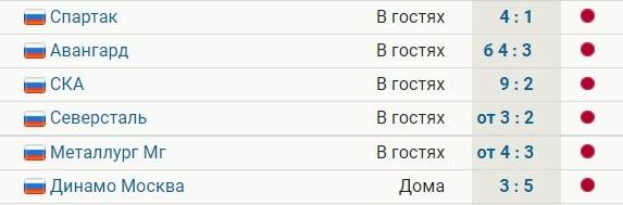 «Адмирал» проиграл 6-й матч подряд после возвращения в КХЛ
