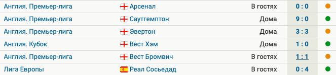 «МЮ» не проигрывает в шести матчах подряд