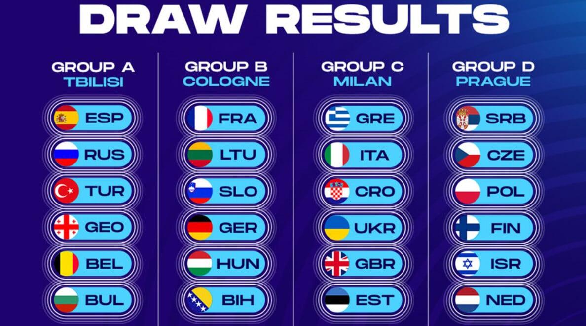 Россия попала в одну группу с Грузией и Испанией на Евробаскете-2022. Матчи пройдут в Тбилиси