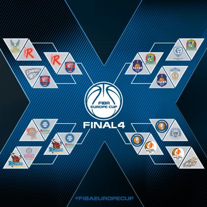 «Парма» в четвертьфинале Кубка ФИБА-Европа сыграет с «Балканом»