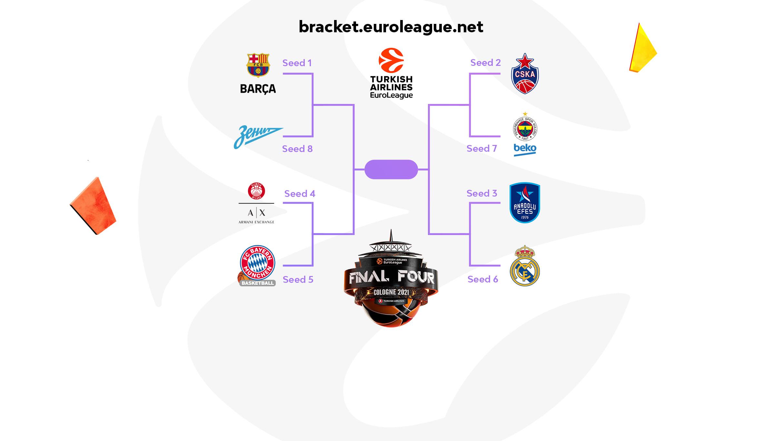 Евролига предлагает болельщикам угадать участников «Финала четырех»