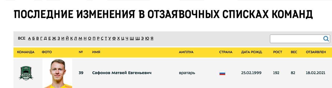 «Краснодар» убрал Сафонова из заявки на сезон в РПЛ