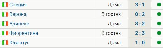 «Аталанта» выиграла 5 матчей подряд в Серии А. Миранчук отыграл 9 минут за последние 3 встречи