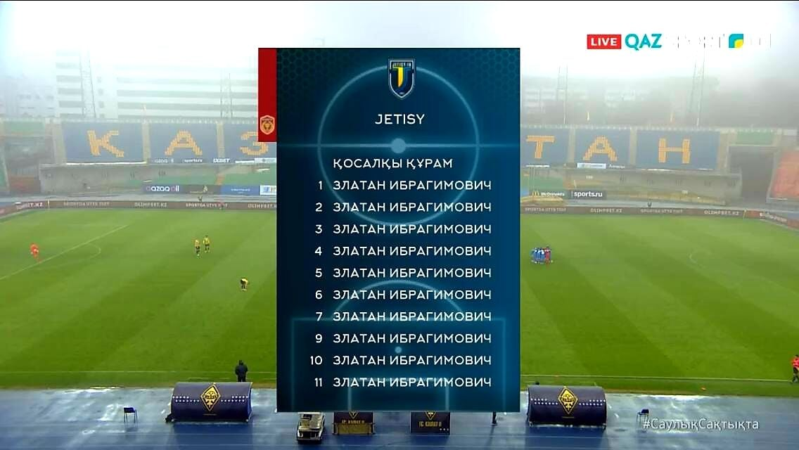 Фейл Qazsport: в резерве Жетысу на матч с Кайратом 11 Златанов