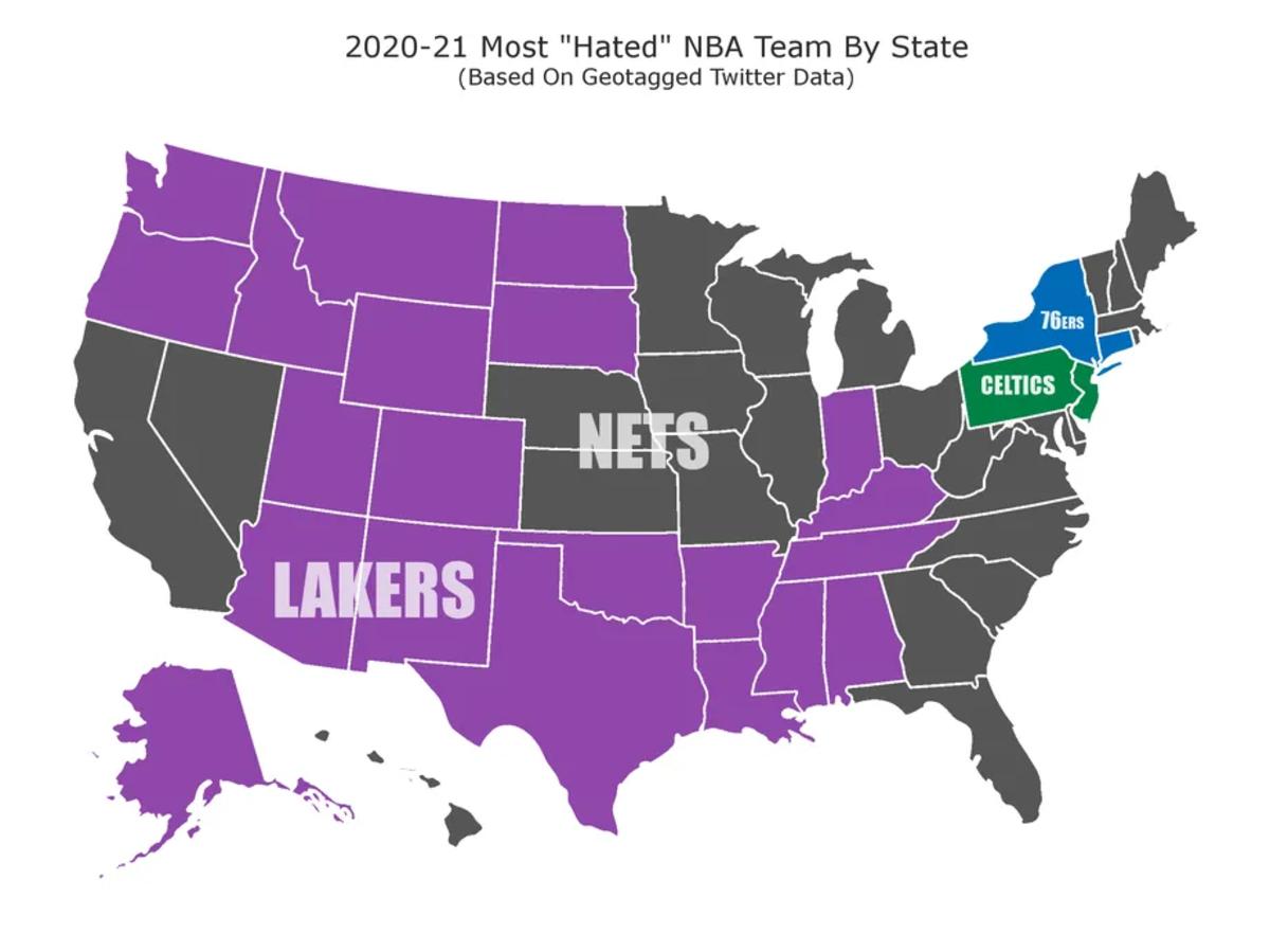 «Нетс» отобрали у «Лейкерс» звание «самой ненавистной» команды в США
