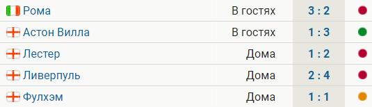 «МЮ» выиграл 1 из 5 последних матчей