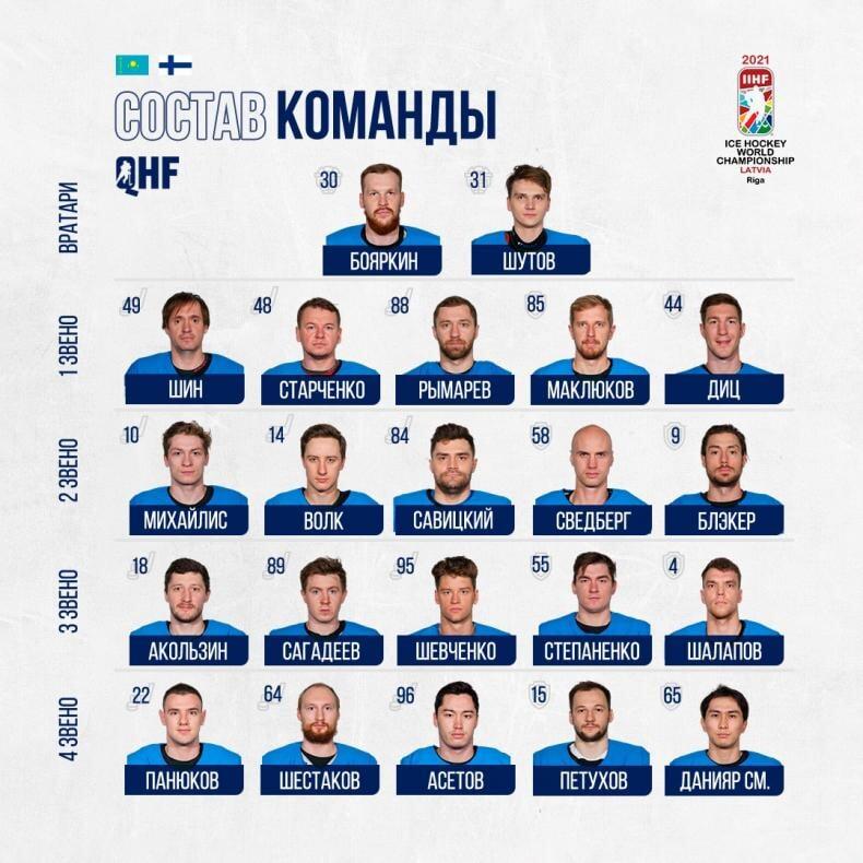 Опубликован состав сборной Казахстана на матч с Финляндией