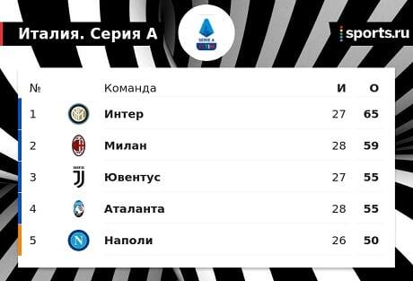 Пиоли о скудетто: «Милан» точно может попробовать. У нас есть уровень, чтобы играть на победу в каждом матче»