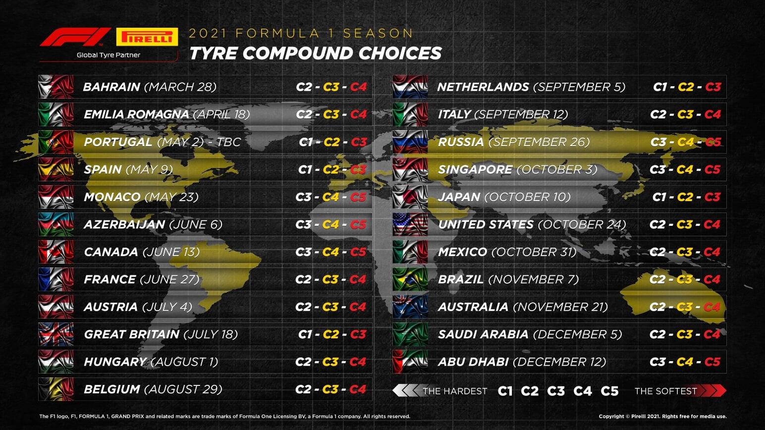 «Пирелли» опубликовала выбор шин на все Гран-при сезона-2021