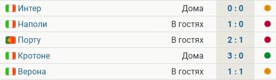 «Ювентус» выиграл 1 из 5 последних матчей